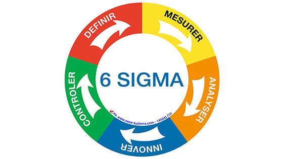 business-training-six-sigma-1