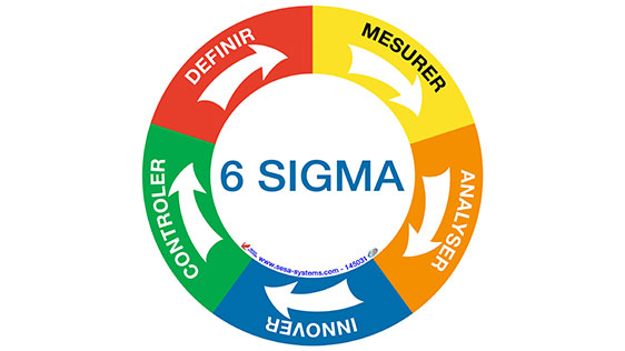 business-training-six-sigma-1