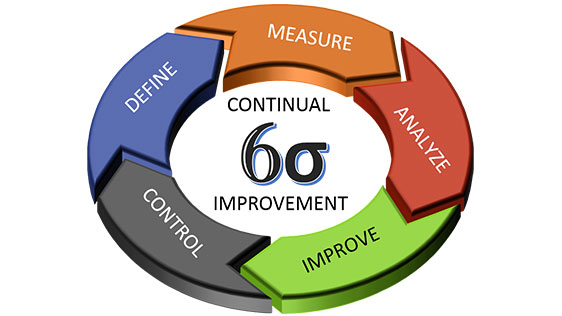 business-training-six-sigma-2